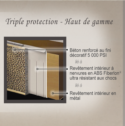 VU_Beton-2-How_TripleWallProtection-FR